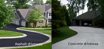 FDM Concreting